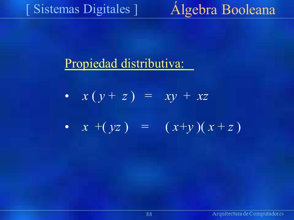 Álgebra Booleana [ Sistemas Digitales ] Propiedad distributiva: •
